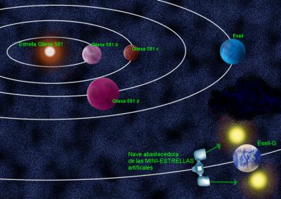 El planeta fuera del Sistema Solar más similar a la Tierra